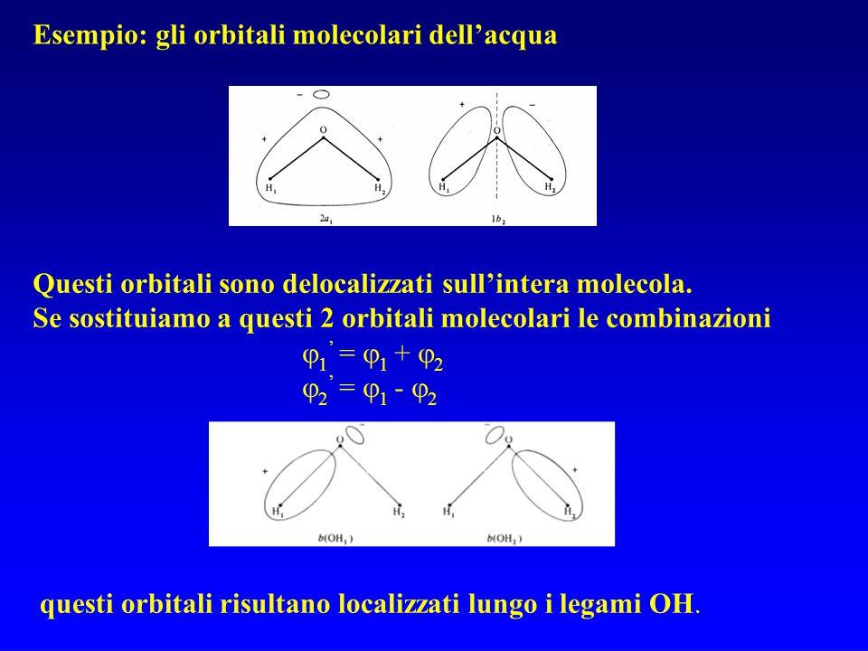 Esempio: gli orbitali molecolari dell'acqua