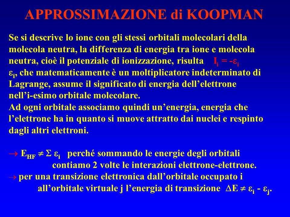 APPROSSIMAZIONE di KOOPMAN