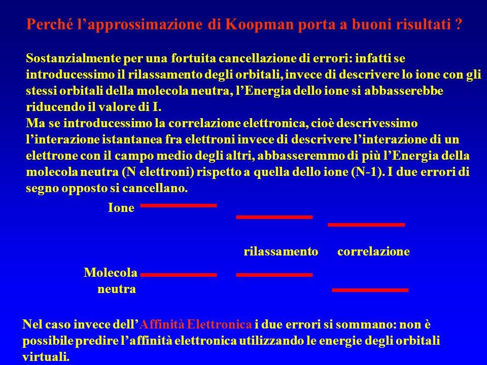 Perché l'approssimazione di Koopman porta a buoni risultati