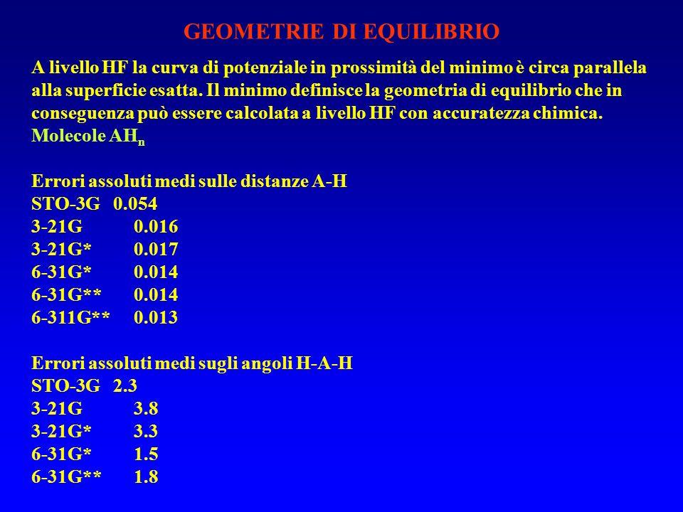 GEOMETRIE DI EQUILIBRIO