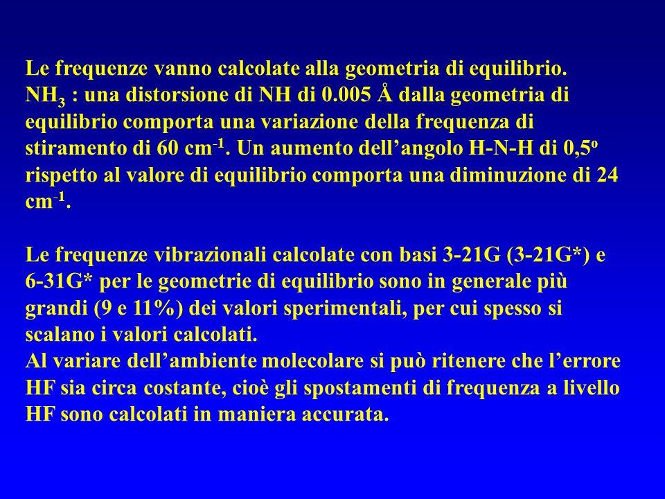 Le frequenze vanno calcolate alla geometria di equilibrio.