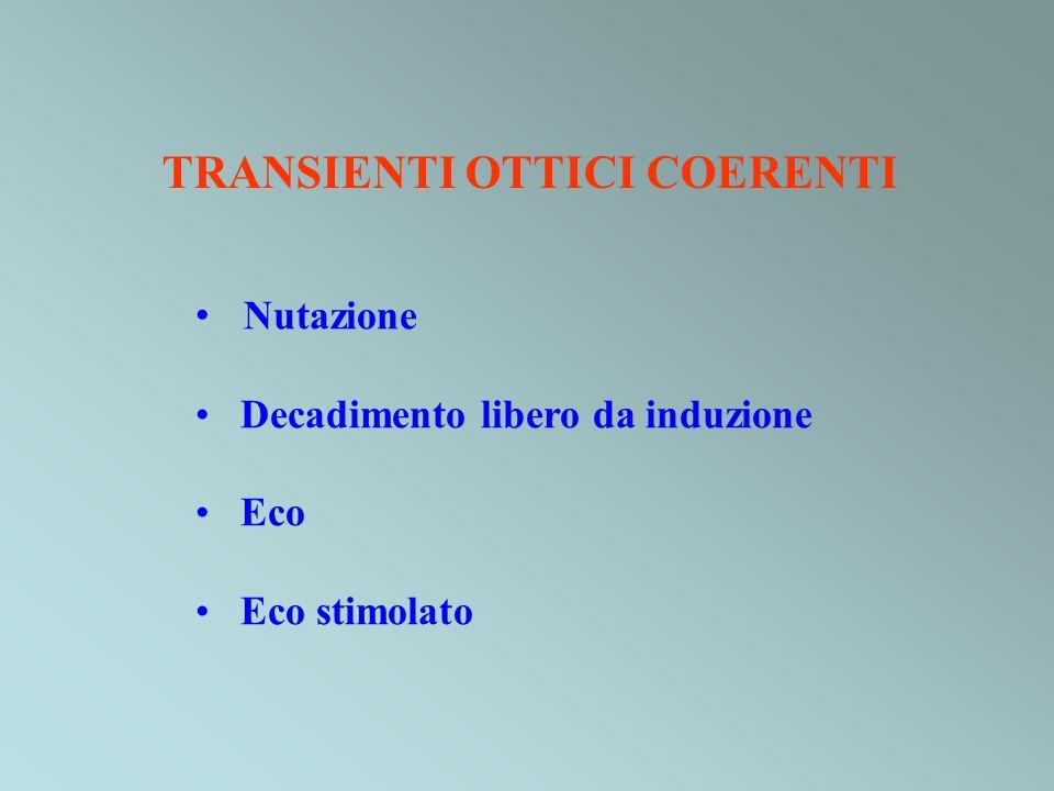 TRANSIENTI OTTICI COERENTI