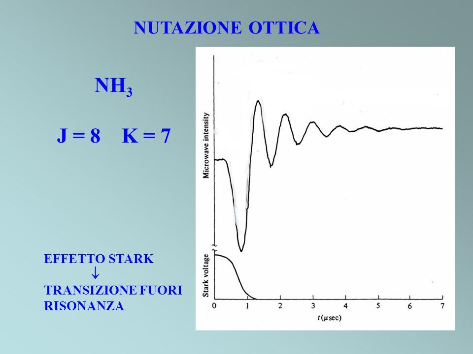 NH3 J = 8 K = 7 NUTAZIONE OTTICA EFFETTO STARK  TRANSIZIONE FUORI