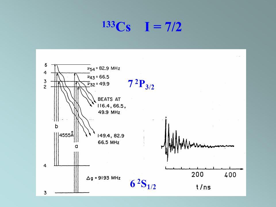 133Cs I = 7/2 5 7 2P3/2 6 2S1/2