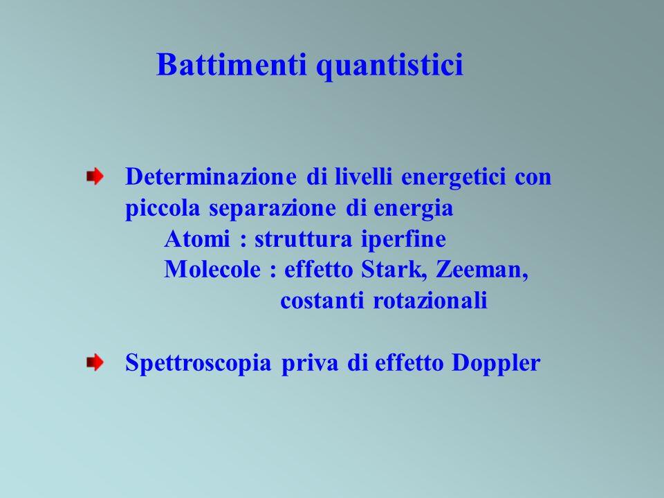 Battimenti quantistici