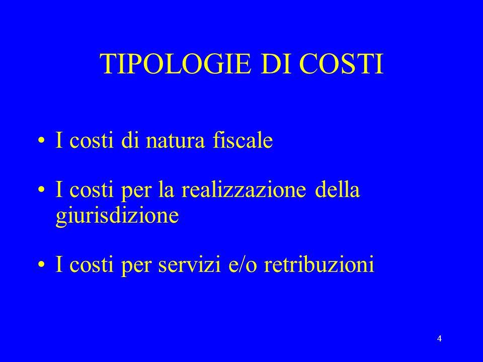 TIPOLOGIE DI COSTI I costi di natura fiscale