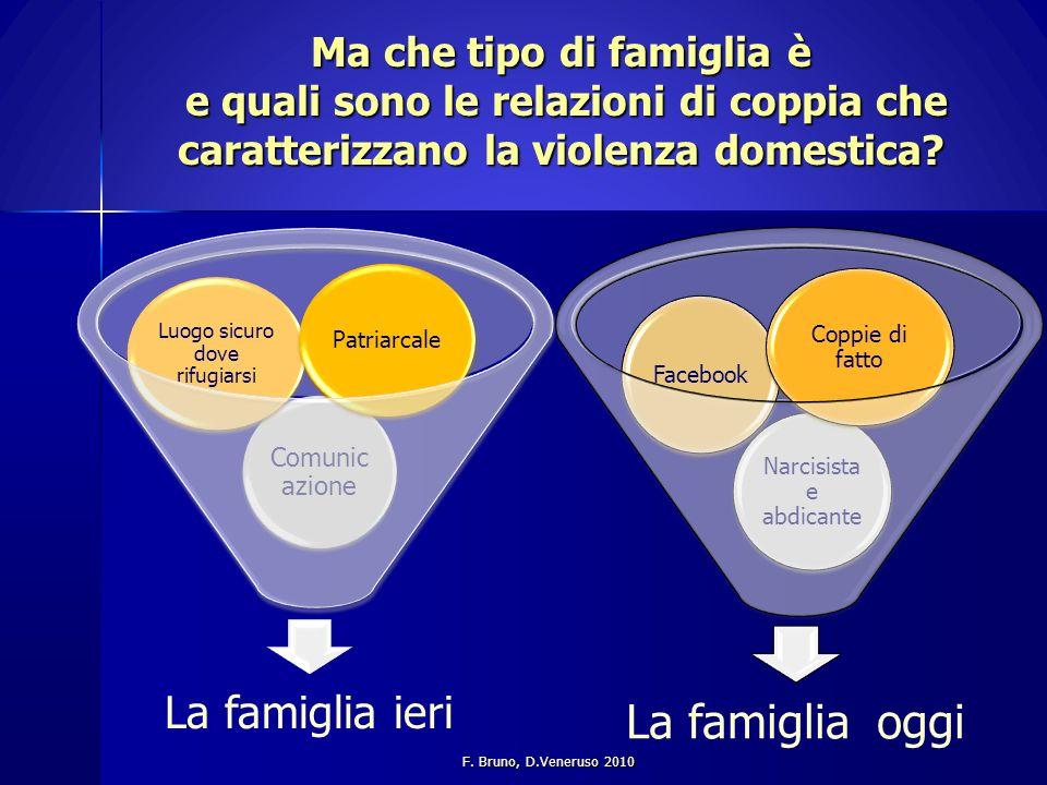 Ma che tipo di famiglia è e quali sono le relazioni di coppia che caratterizzano la violenza domestica