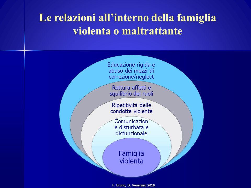 Le relazioni all'interno della famiglia violenta o maltrattante