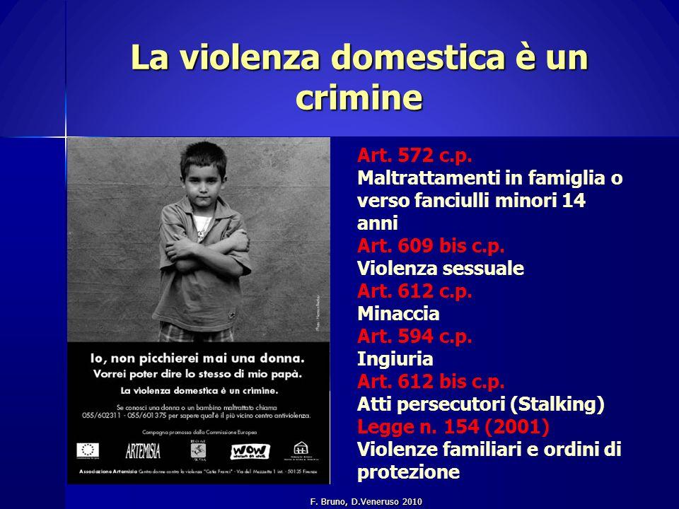La violenza domestica è un crimine