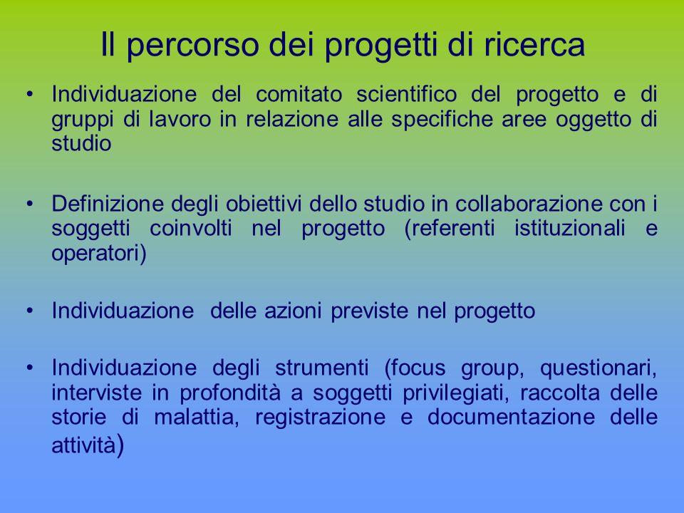 Il percorso dei progetti di ricerca