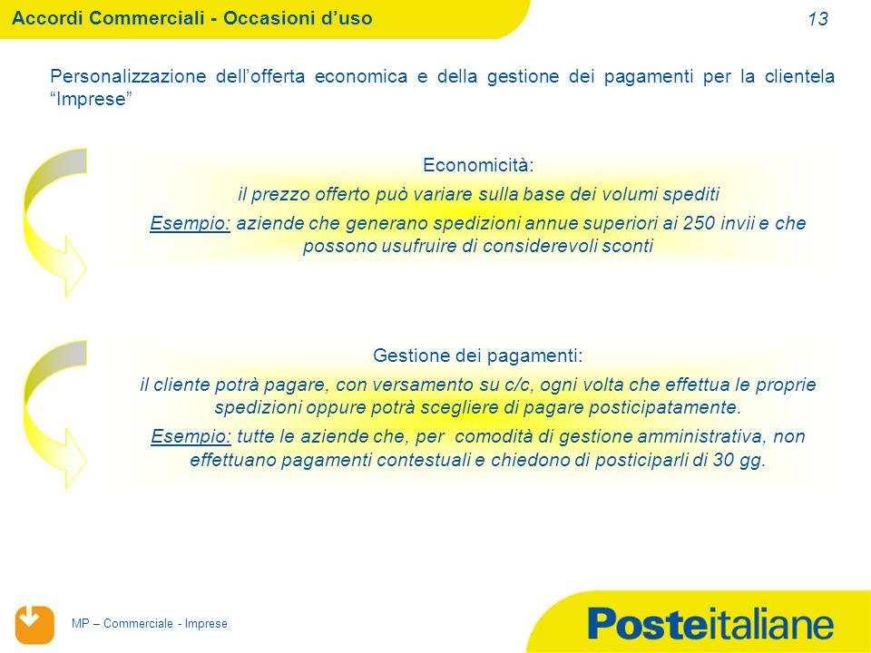 Accordi Commerciali - Occasioni d'uso