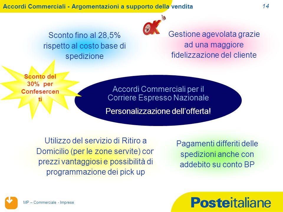 Accordi Commerciali - Argomentazioni a supporto della vendita