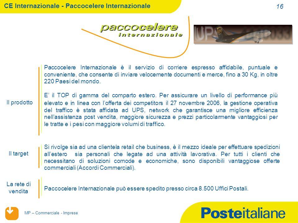 CE Internazionale - Paccocelere Internazionale