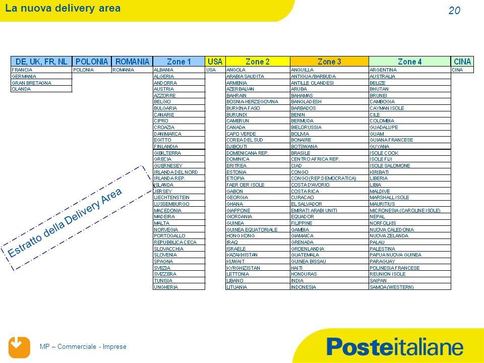 La nuova delivery area Estratto della Delivery Area