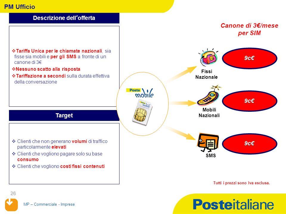 Descrizione dell'offerta Canone di 3€/mese per SIM