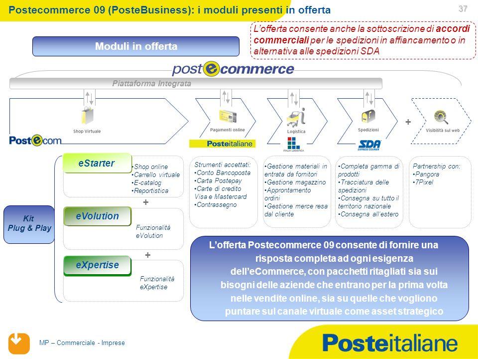 Postecommerce 09 (PosteBusiness): i moduli presenti in offerta