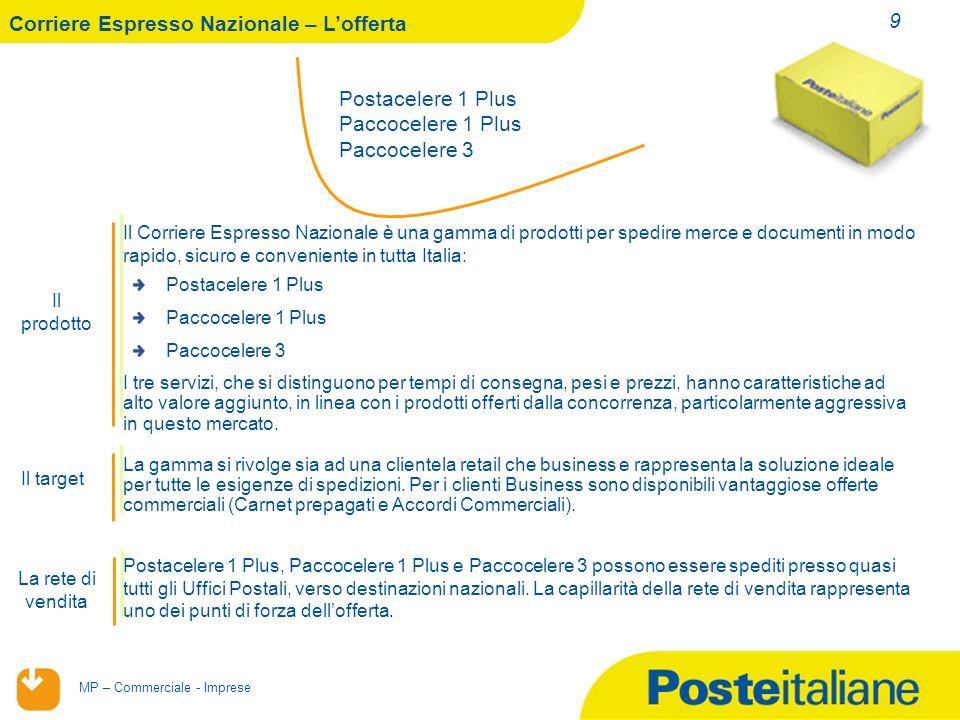 Corriere Espresso Nazionale – L'offerta