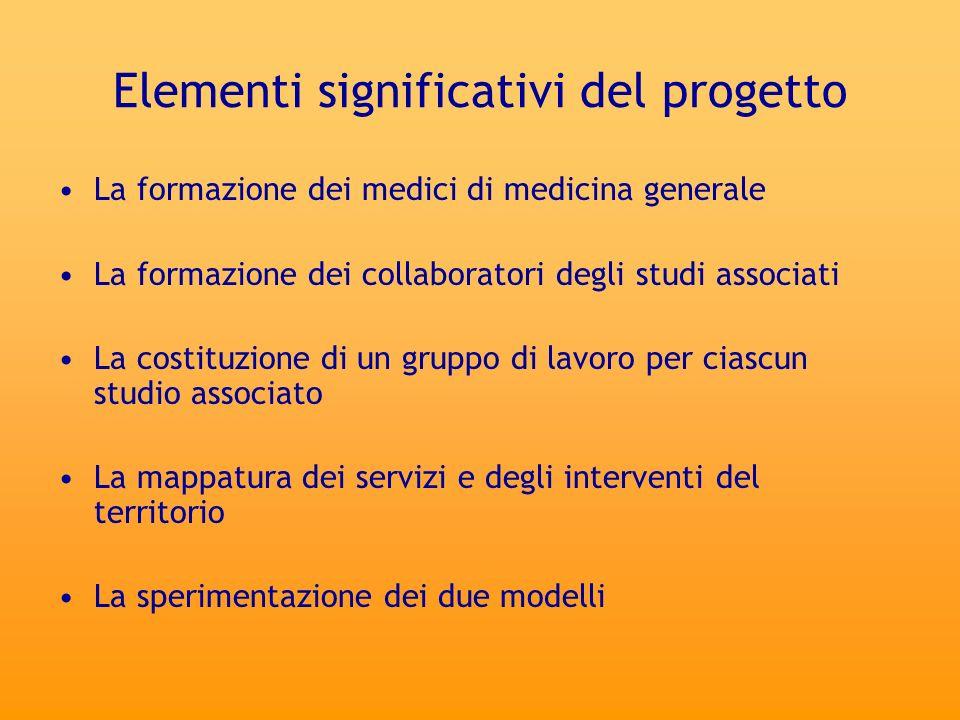 Elementi significativi del progetto