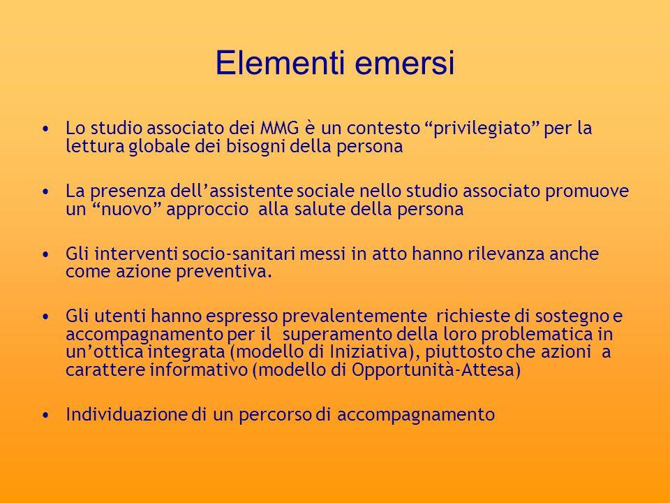 Elementi emersiLo studio associato dei MMG è un contesto privilegiato per la lettura globale dei bisogni della persona.