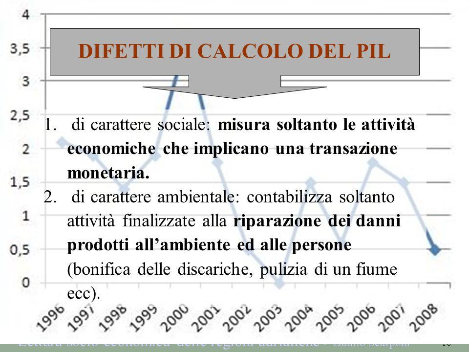 DIFETTI DI CALCOLO DEL PIL