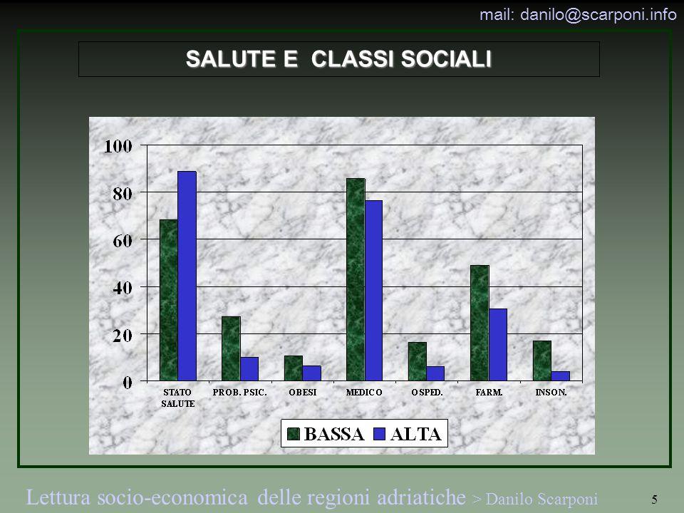 SALUTE E CLASSI SOCIALI