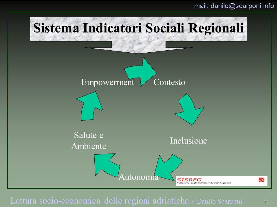 Sistema Indicatori Sociali Regionali