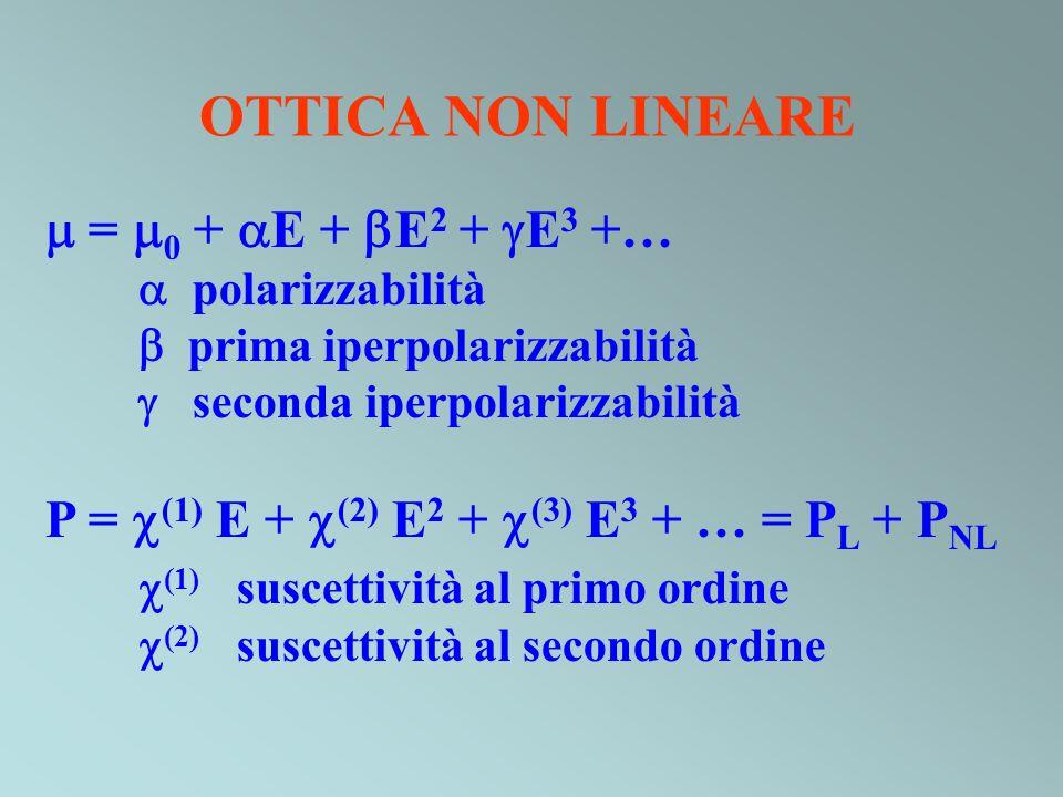 OTTICA NON LINEARE P = (1) E + (2) E2 + (3) E3 + … = PL + PNL
