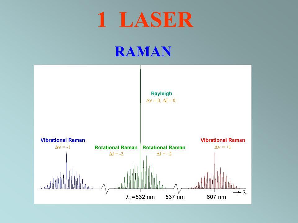 1 LASER RAMAN