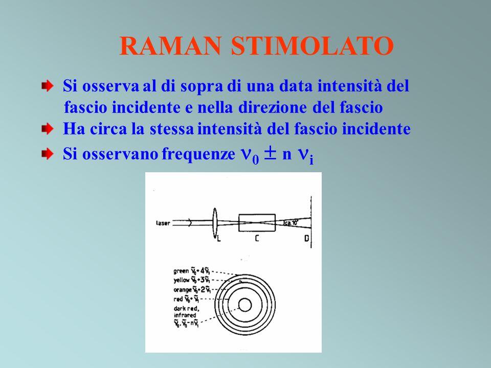RAMAN STIMOLATO Si osserva al di sopra di una data intensità del