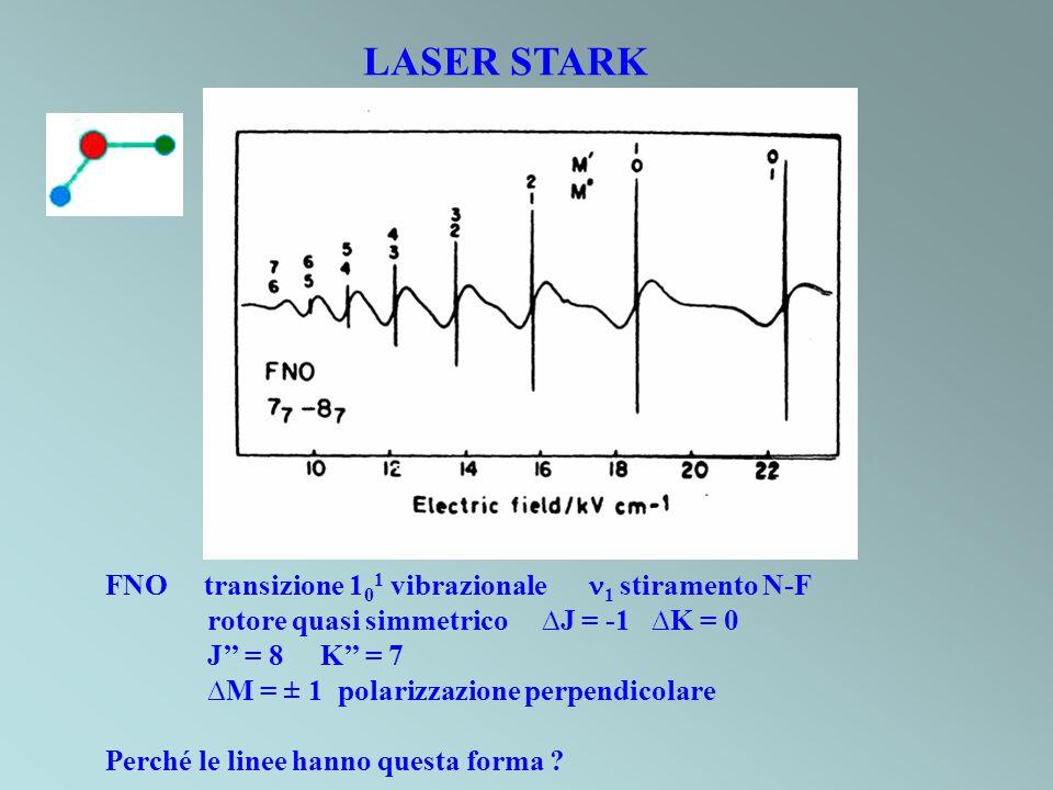 LASER STARK FNO transizione 101 vibrazionale 1 stiramento N-F