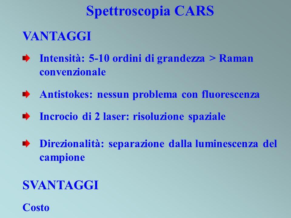 Spettroscopia CARS VANTAGGI SVANTAGGI