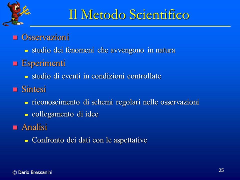Il Metodo Scientifico Osservazioni Esperimenti Sintesi Analisi