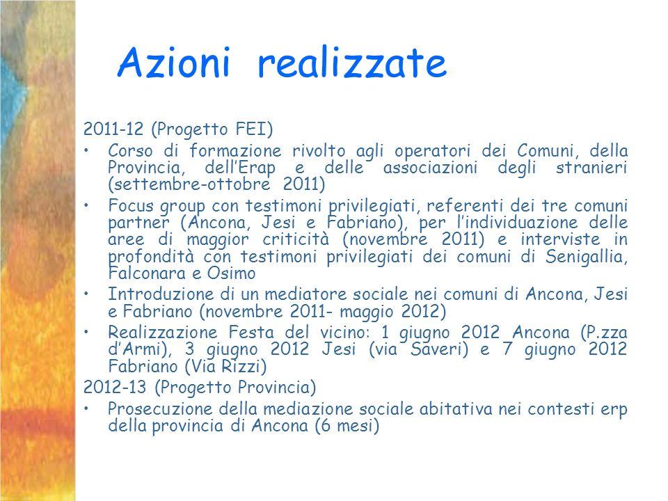 Azioni realizzate 2011-12 (Progetto FEI)