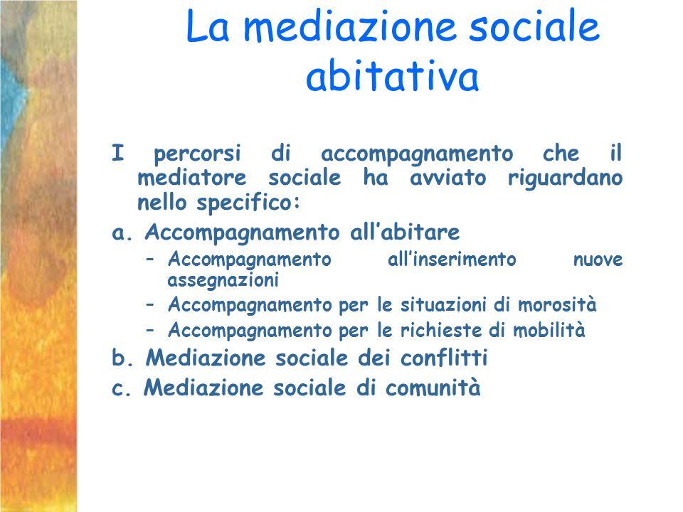 La mediazione sociale abitativa
