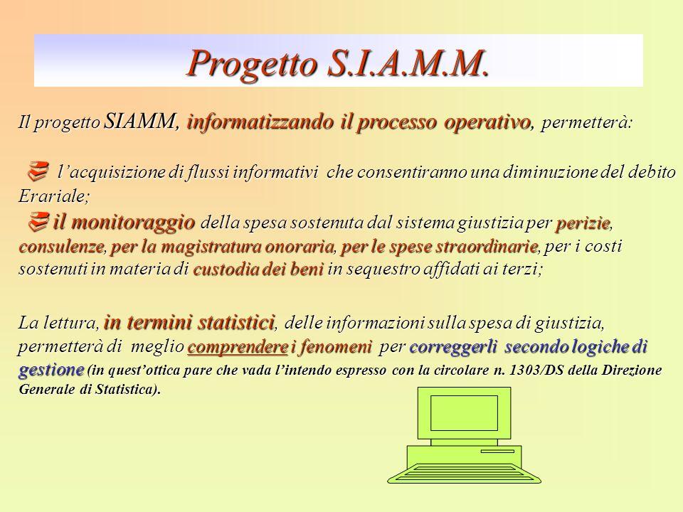 Progetto S.I.A.M.M. Il progetto SIAMM, informatizzando il processo operativo, permetterà: