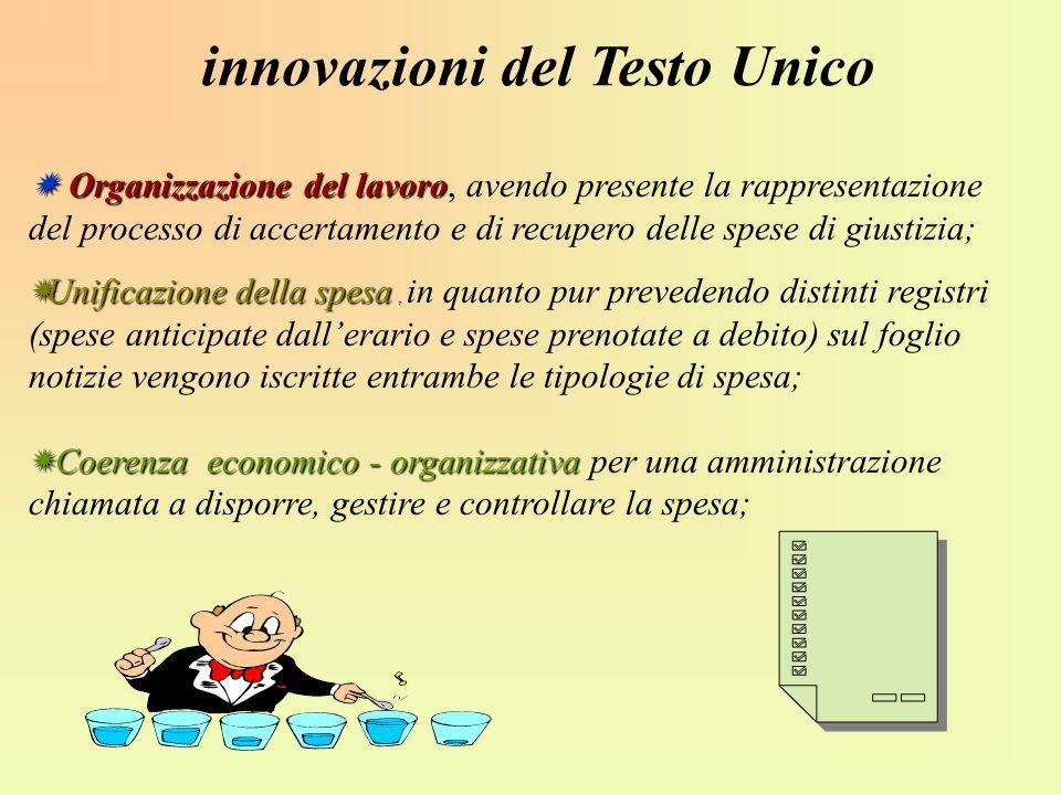 innovazioni del Testo Unico