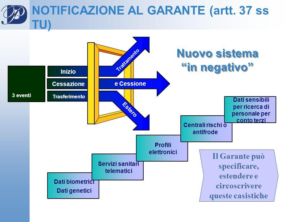 NOTIFICAZIONE AL GARANTE (artt. 37 ss TU)