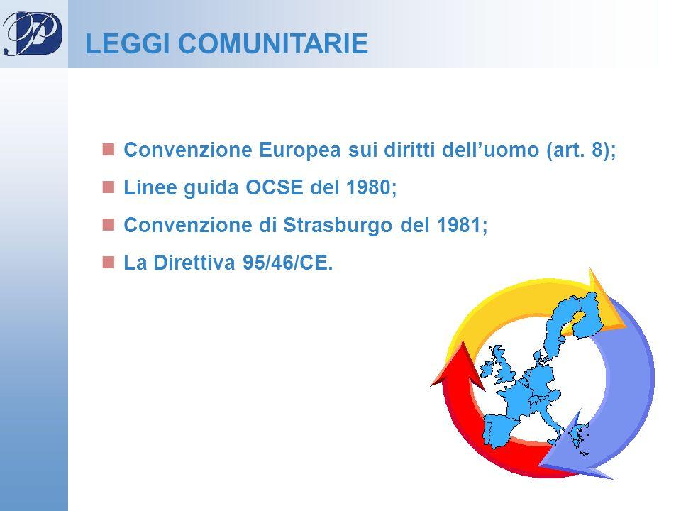 LEGGI COMUNITARIE Convenzione Europea sui diritti dell'uomo (art. 8);