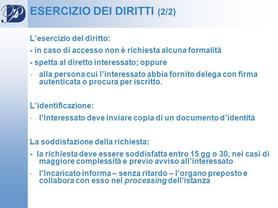 ESERCIZIO DEI DIRITTI (2/2)