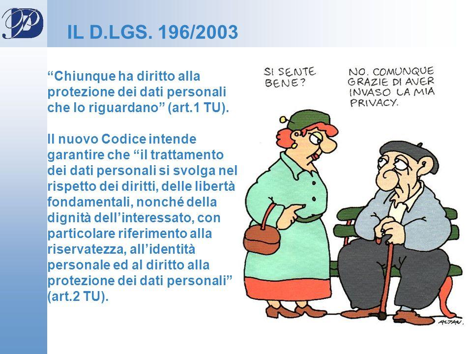 IL D.LGS. 196/2003 Chiunque ha diritto alla protezione dei dati personali che lo riguardano (art.1 TU).