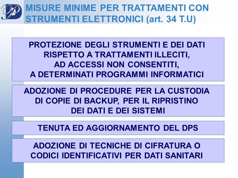 MISURE MINIME PER TRATTAMENTI CON STRUMENTI ELETTRONICI (art. 34 T.U)