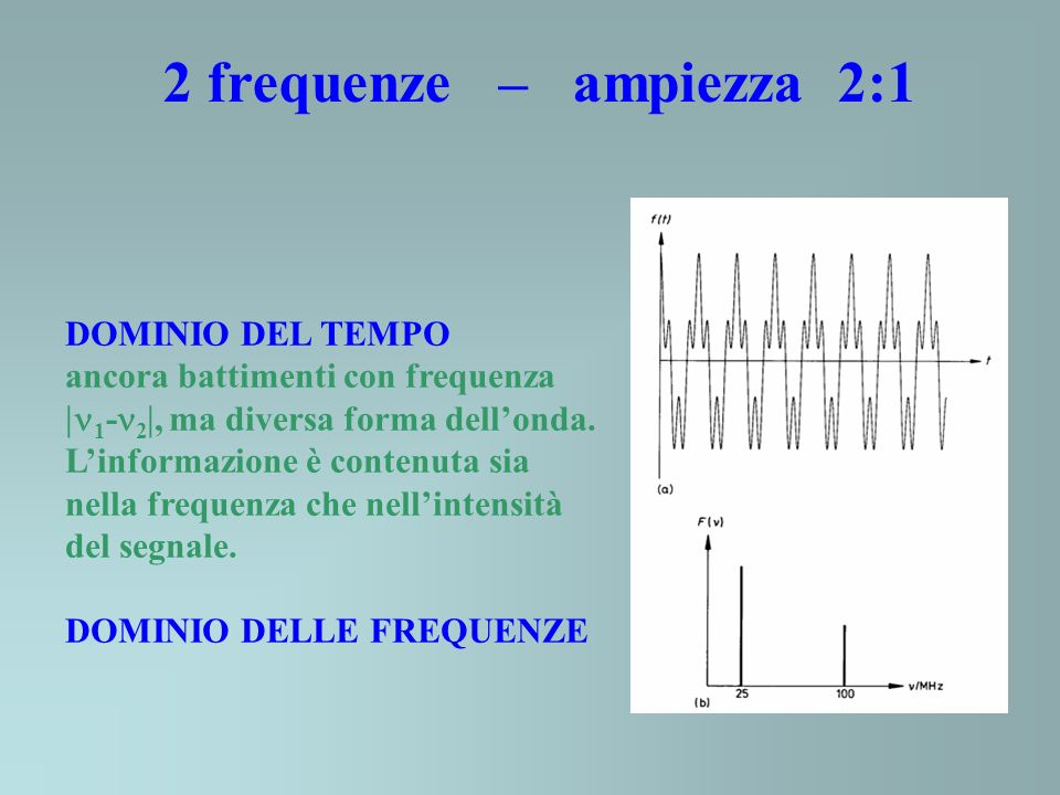 2 frequenze – ampiezza 2:1 DOMINIO DEL TEMPO