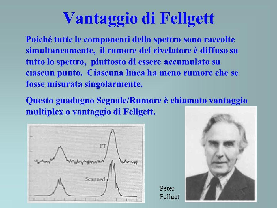Vantaggio di Fellgett