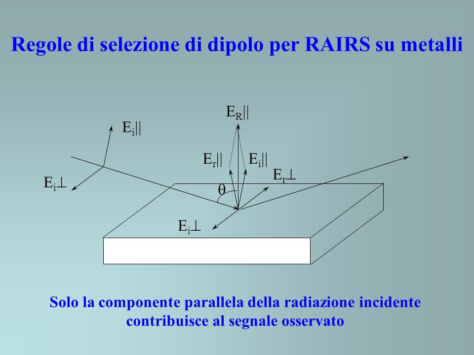 Regole di selezione di dipolo per RAIRS su metalli