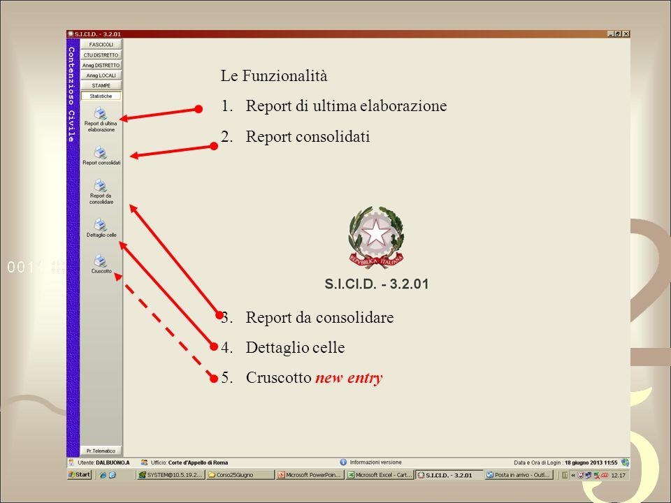 Le Funzionalità Report di ultima elaborazione. Report consolidati. Report da consolidare. Dettaglio celle.