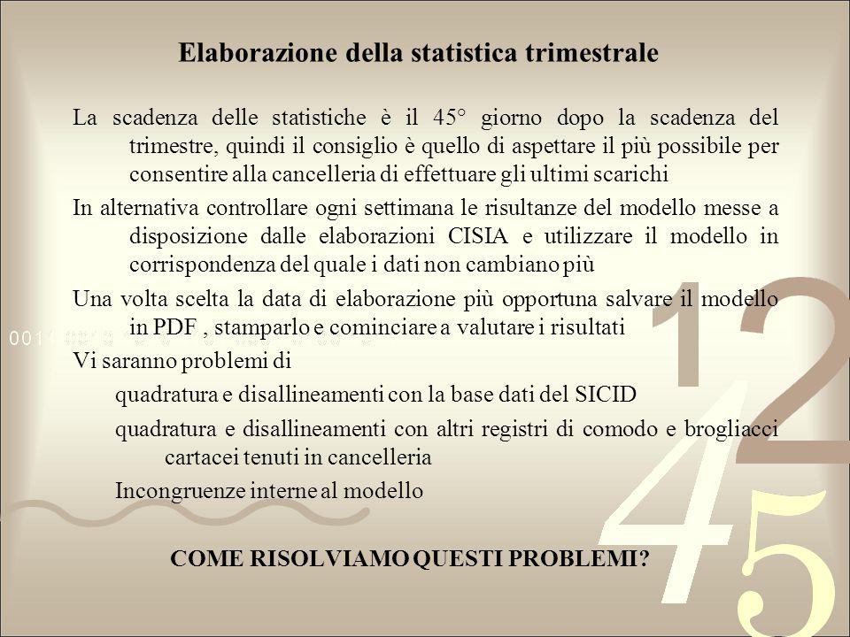 Elaborazione della statistica trimestrale