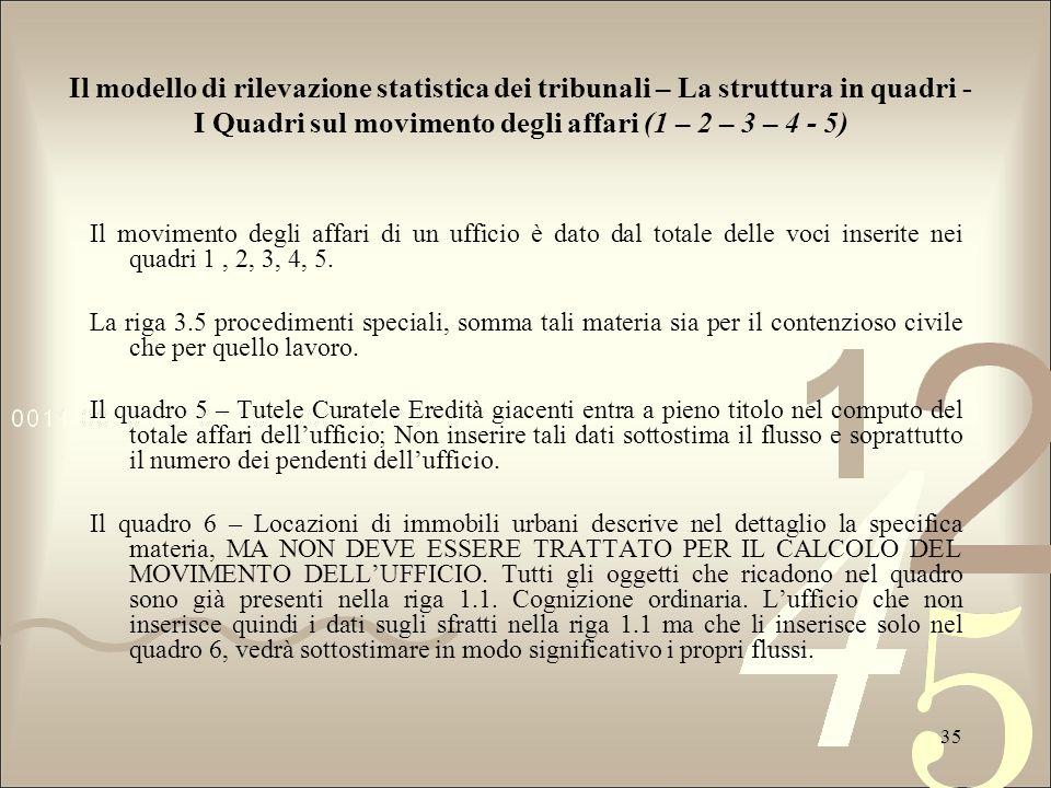 Il modello di rilevazione statistica dei tribunali – La struttura in quadri - I Quadri sul movimento degli affari (1 – 2 – 3 – 4 - 5)