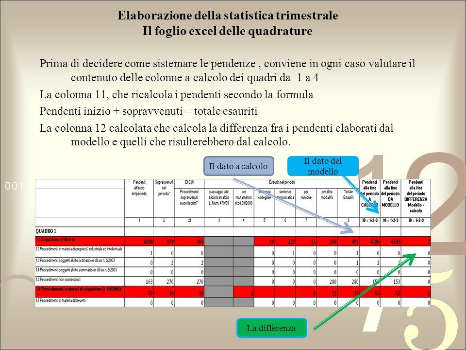 Elaborazione della statistica trimestrale Il foglio excel delle quadrature