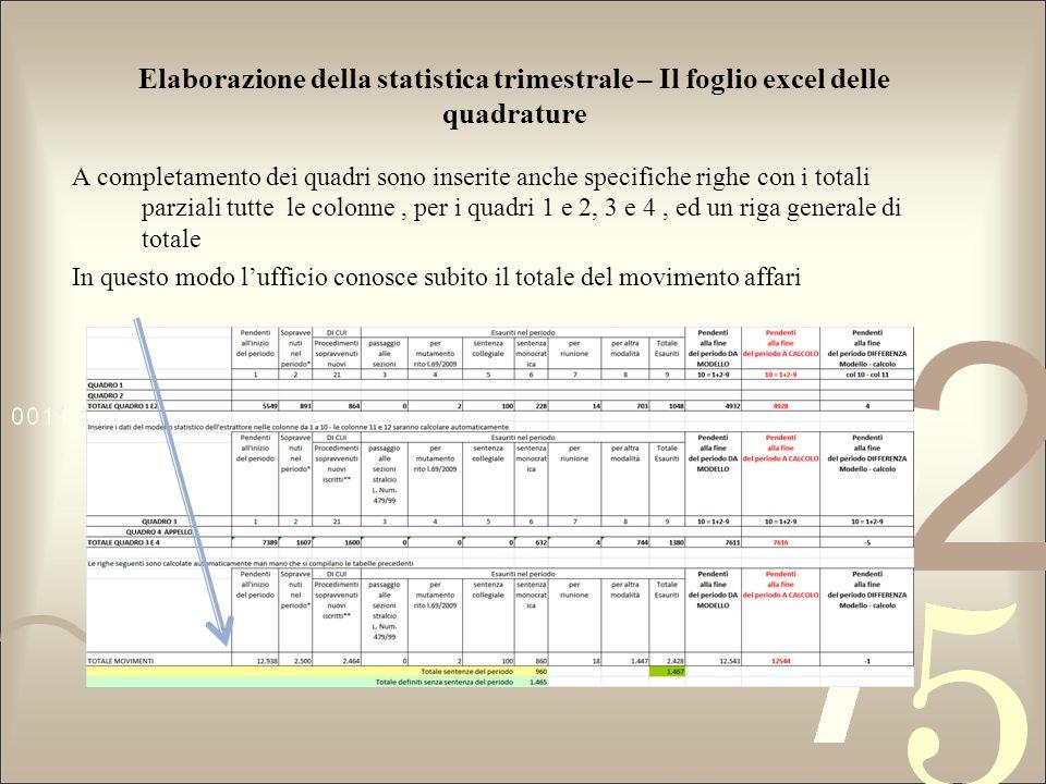 Elaborazione della statistica trimestrale – Il foglio excel delle quadrature
