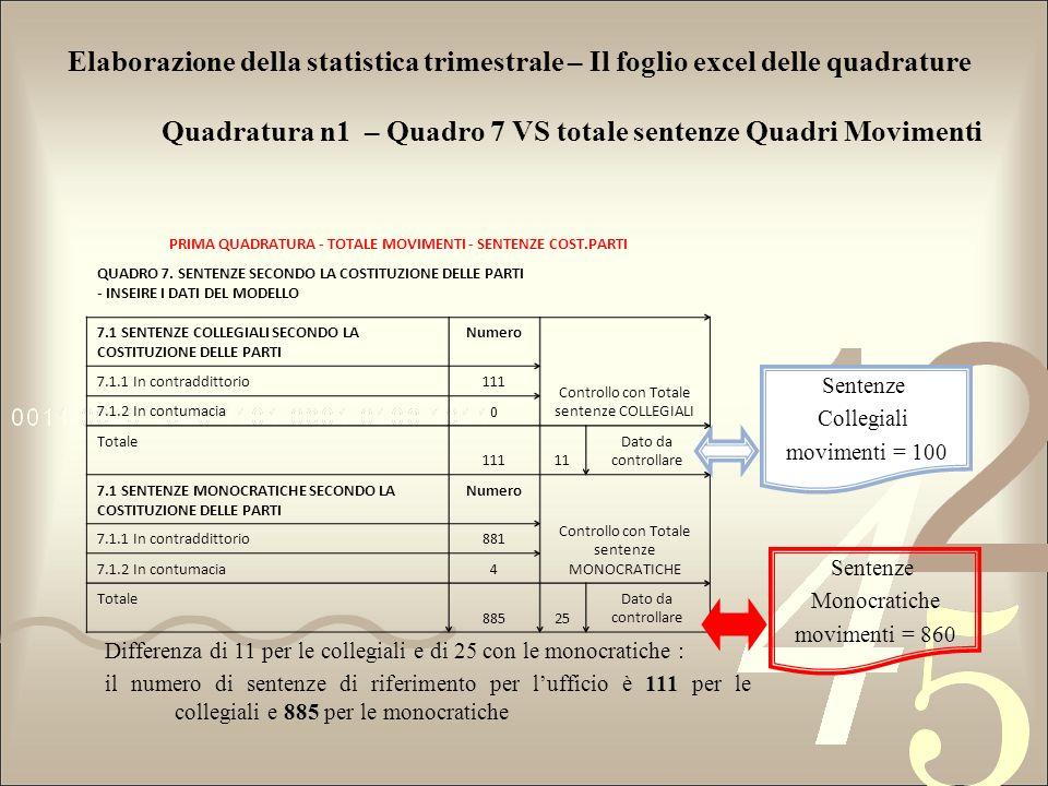 PRIMA QUADRATURA - TOTALE MOVIMENTI - SENTENZE COST.PARTI